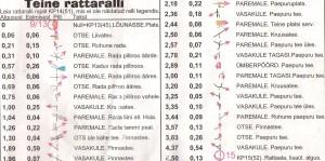 2009-09-05 Xdream rattaralli II
